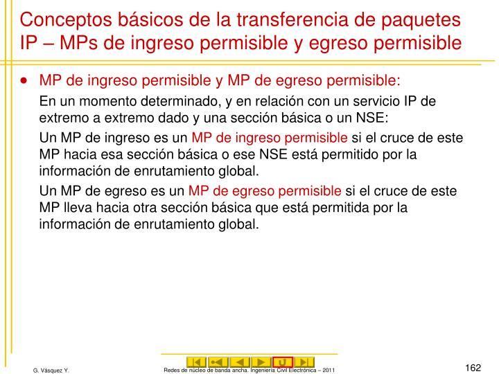 Conceptos básicos de la transferencia de paquetes IP – MPs de ingreso permisible y egreso permisible