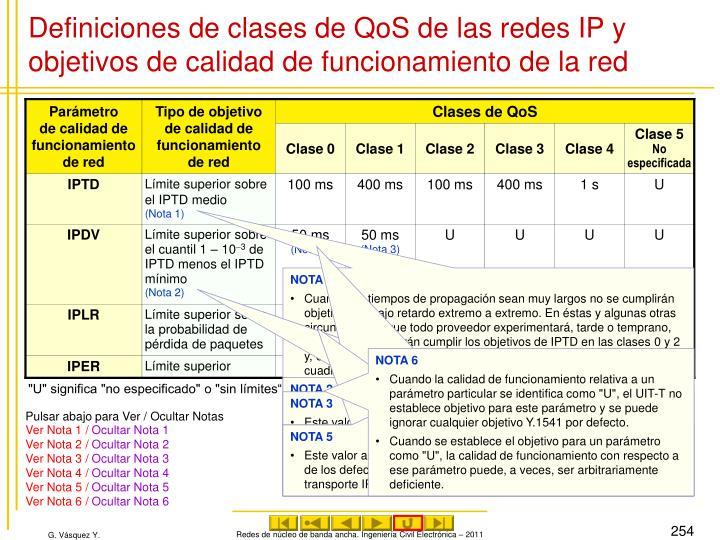 Definiciones de clases de QoS de las redes IP y objetivos de calidad de funcionamiento de la red