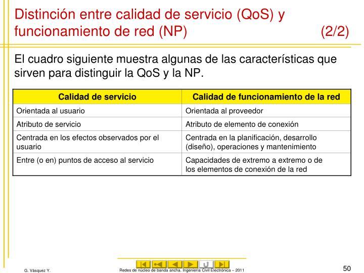 Distinción entre calidad de servicio (QoS) y funcionamiento de red (NP) (2/2)
