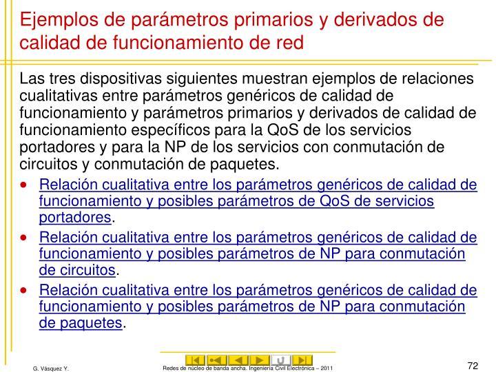 Ejemplos de parámetros primarios y derivados de calidad de funcionamiento de red