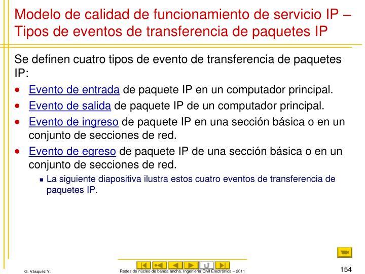 Modelo de calidad de funcionamiento de servicio IP – Tipos de eventos de transferencia de paquetes IP
