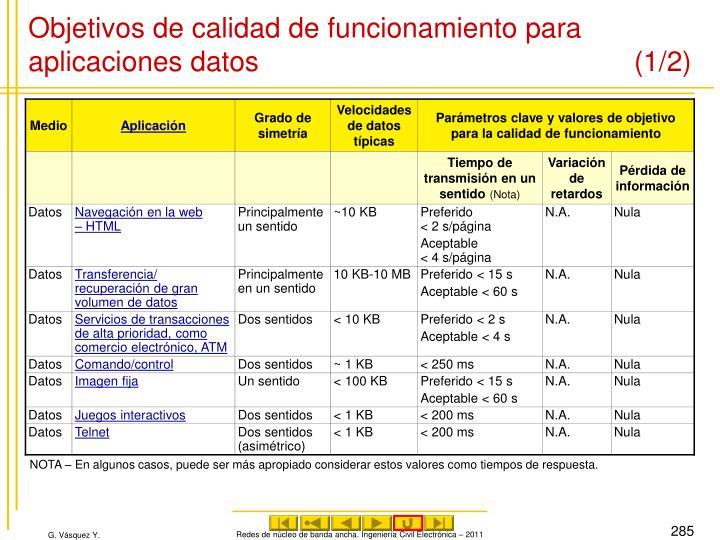 Objetivos de calidad de funcionamiento para aplicaciones datos (1/2)