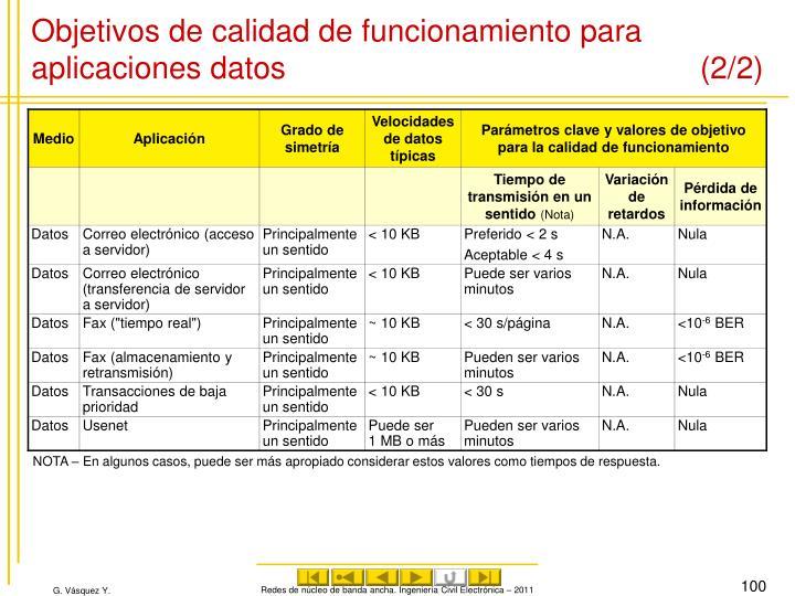 Objetivos de calidad de funcionamiento para aplicaciones datos (2/2)