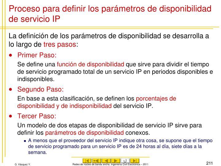 Proceso para definir los parámetros de disponibilidad de servicio IP
