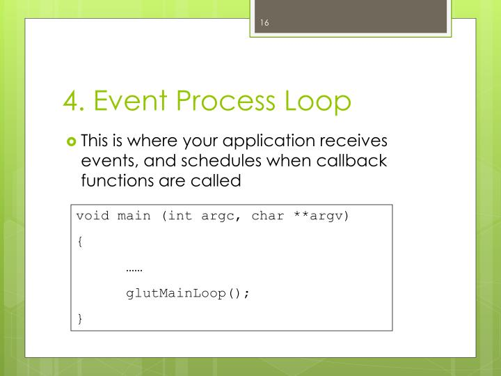 4. Event Process Loop