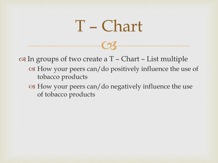 T – Chart