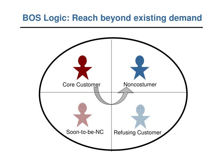BOS Logic: Reach beyond existing demand