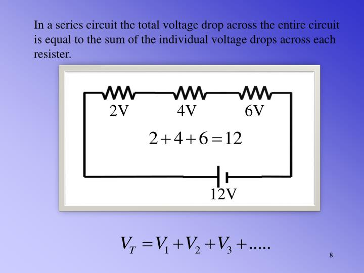 In a series circuit the total voltage drop across the entire circuit is equal to the sum of the individual voltage drops across each resister.