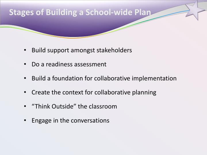 Stages of Building a School-wide Plan
