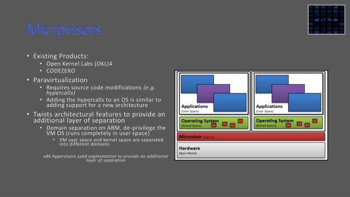 Microvisor