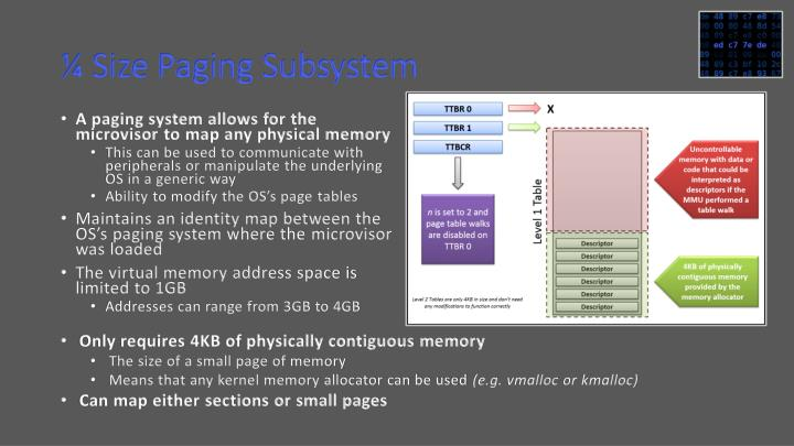¼ Size Paging Subsystem
