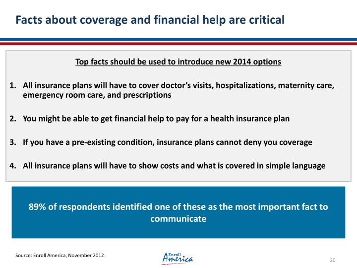 Facts about coverage and financial help are critical