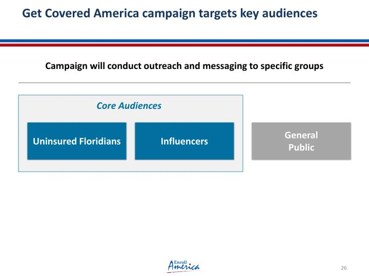 Get Covered America campaign targets key audiences
