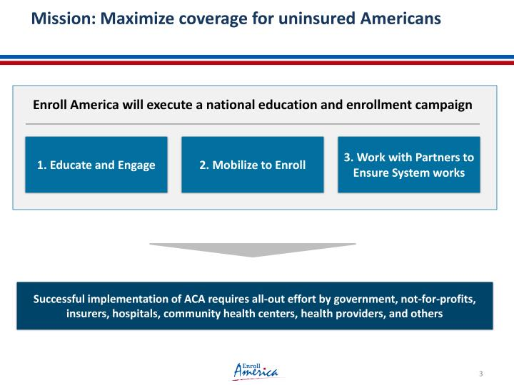 Mission: Maximize coverage for uninsured Americans