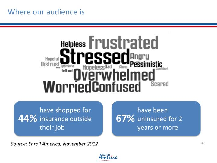 Where our audience is