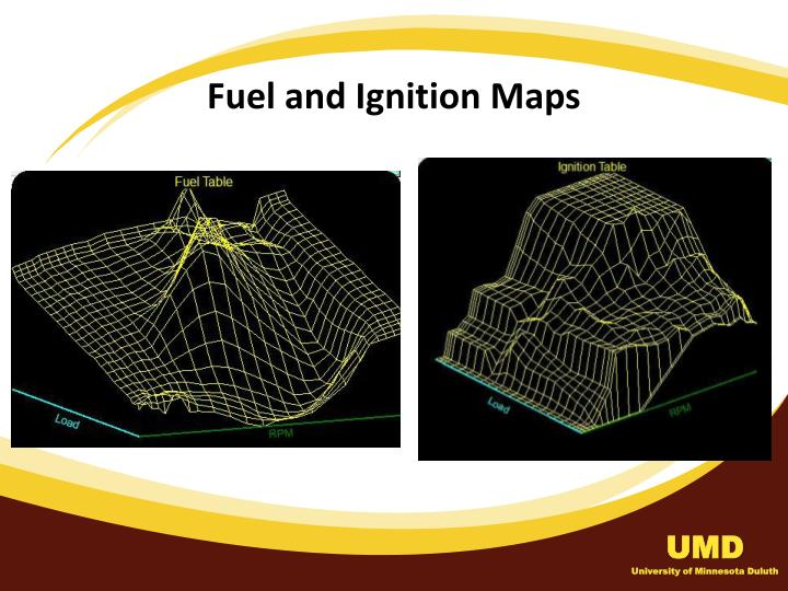 Fuel and Ignition Maps