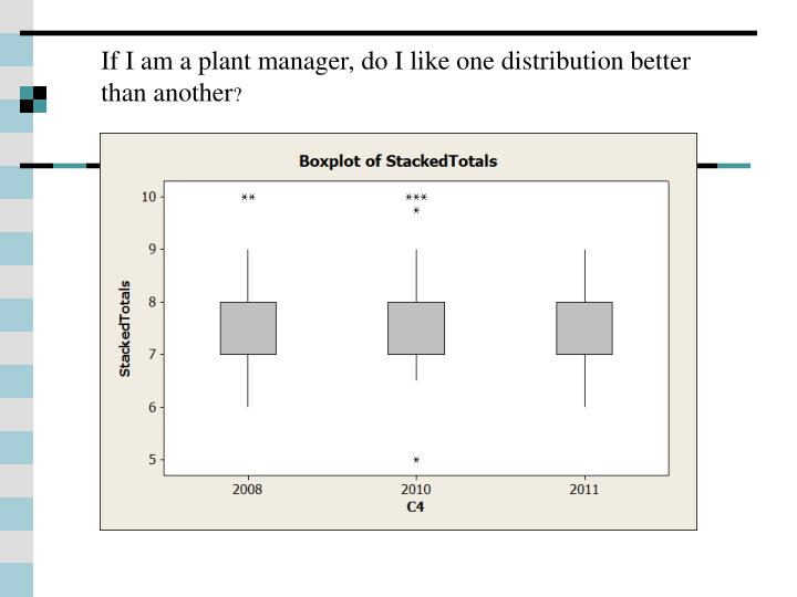 If I am a plant manager, do I like one distribution better than another