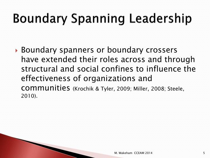 Boundary Spanning Leadership