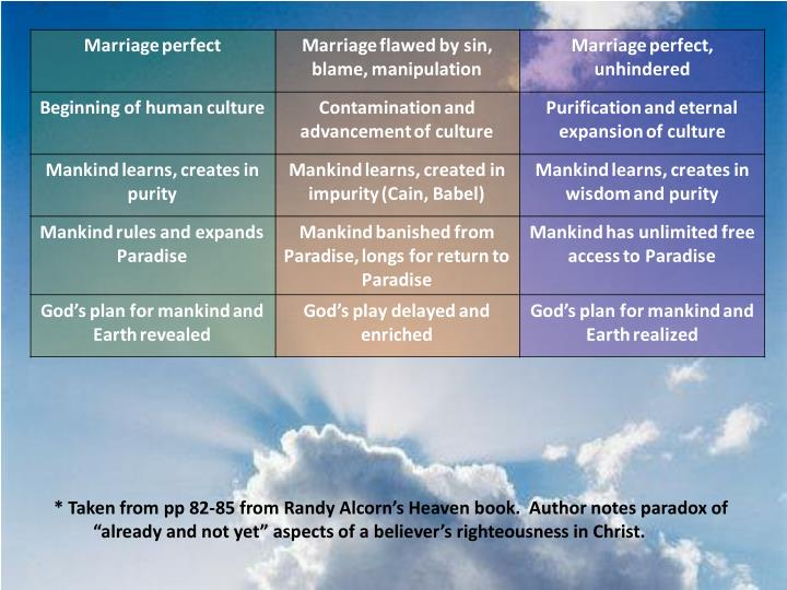 * Taken from pp 82-85 from Randy Alcorn's Heaven book.  Author notes paradox of