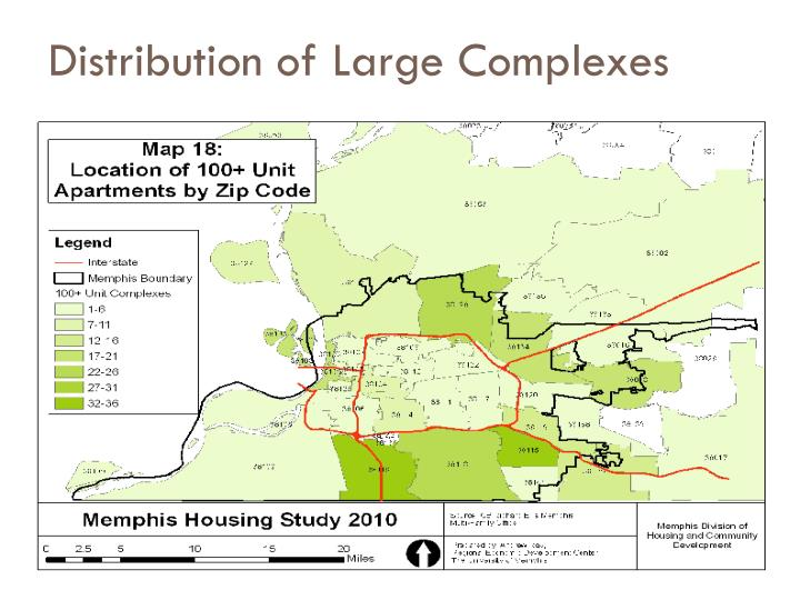 Distribution of Large Complexes