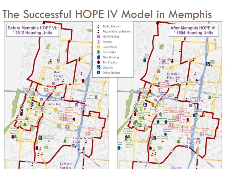 The Successful HOPE IV Model in Memphis