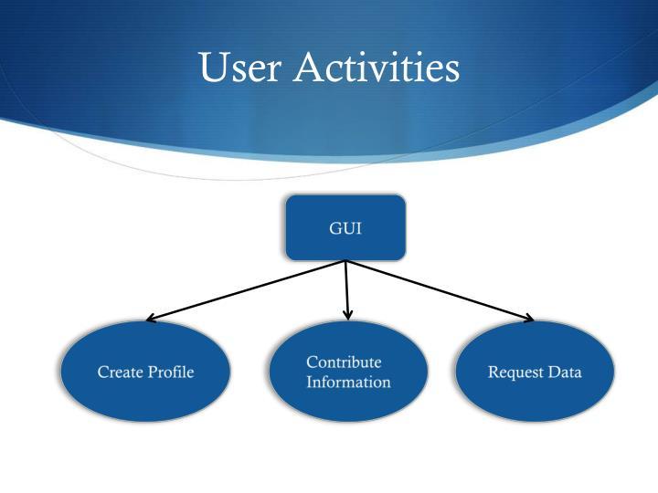 User Activities