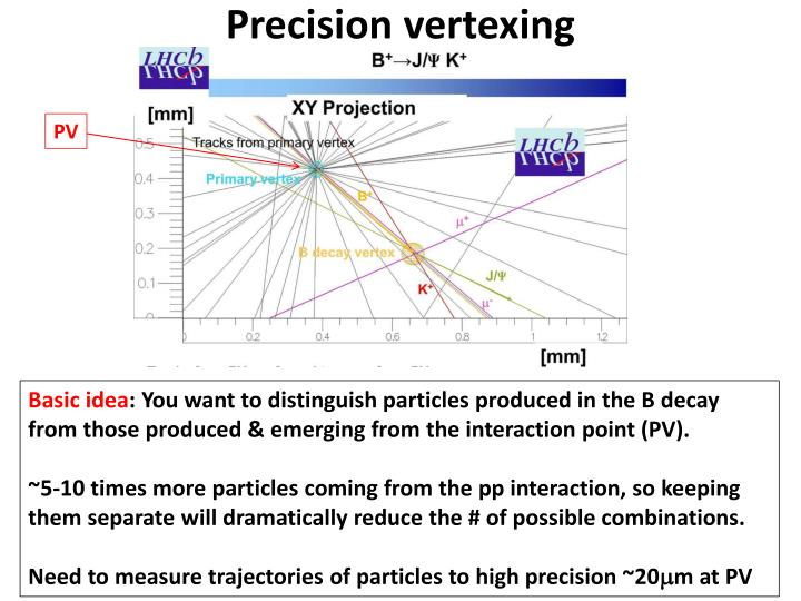 Precision vertexing