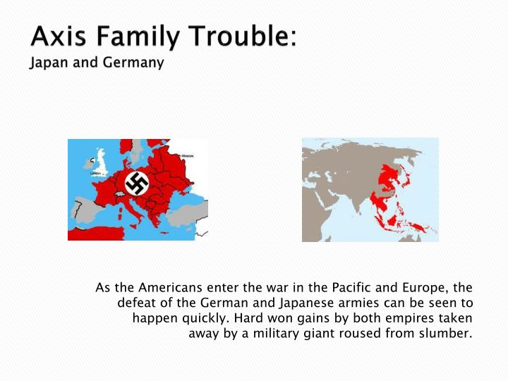 Axis Family Trouble:
