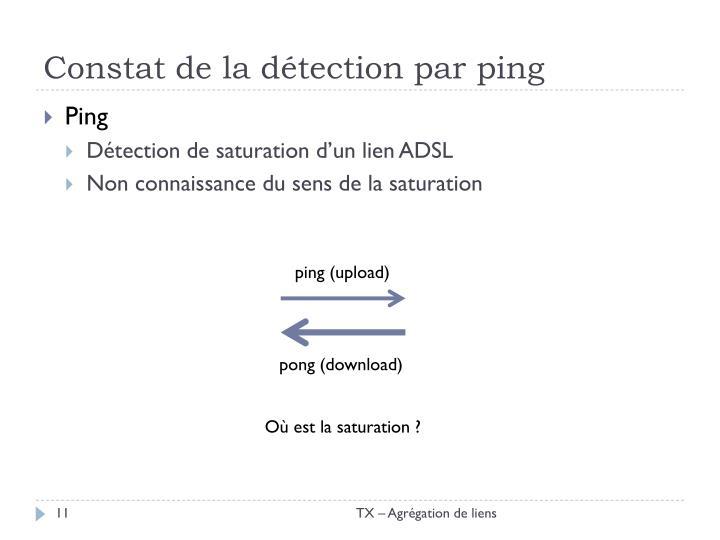 Constat de la détection par ping