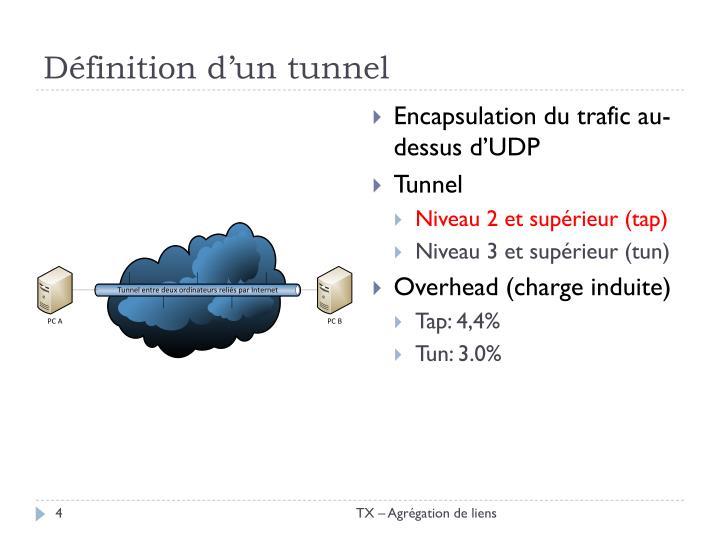 Définition d'un tunnel