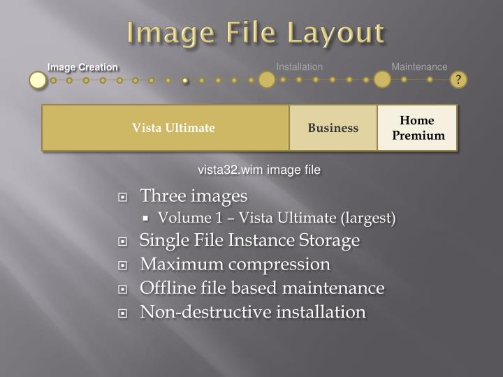 Image File Layout