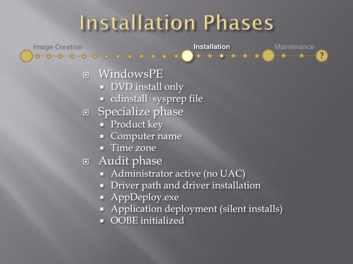 Installation Phases
