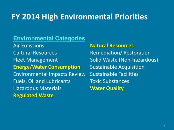 FY 2014 High Environmental Priorities