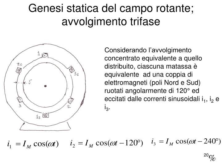 Genesi statica del campo rotante;