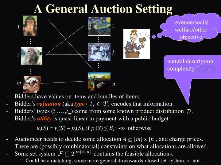 A General Auction Setting