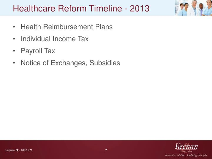 Healthcare Reform Timeline - 2013