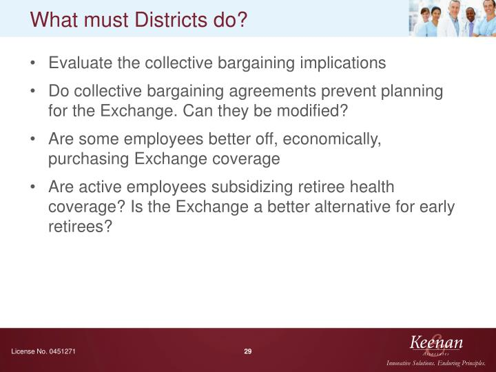 What must Districts do?