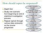how should topics be sequenced3