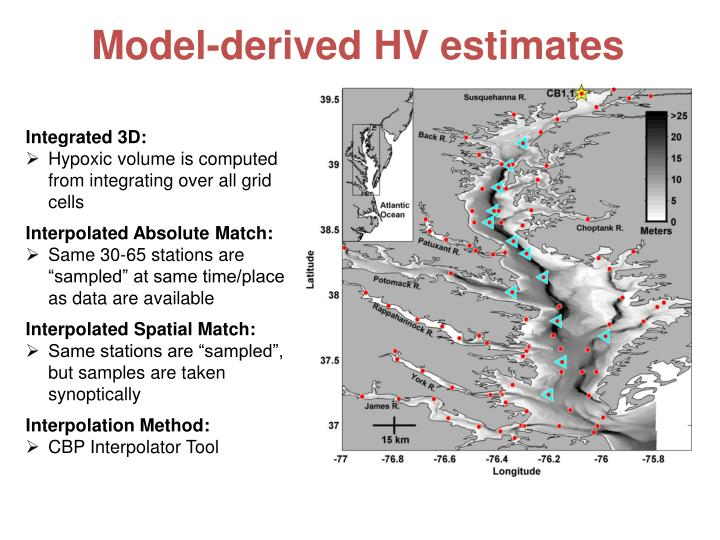 Model-derived HV estimates