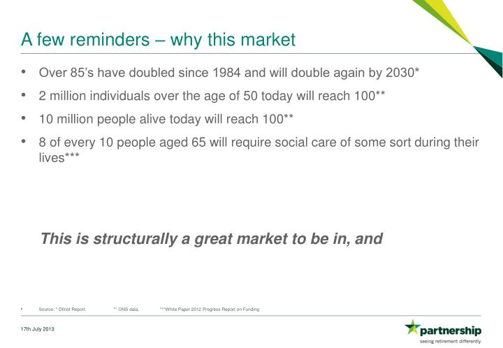 A few reminders why this market