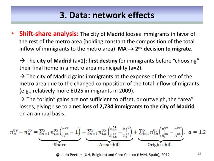 3. Data: network effects
