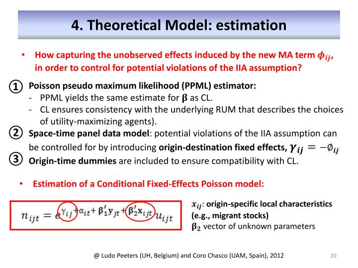 4. Theoretical Model: estimation