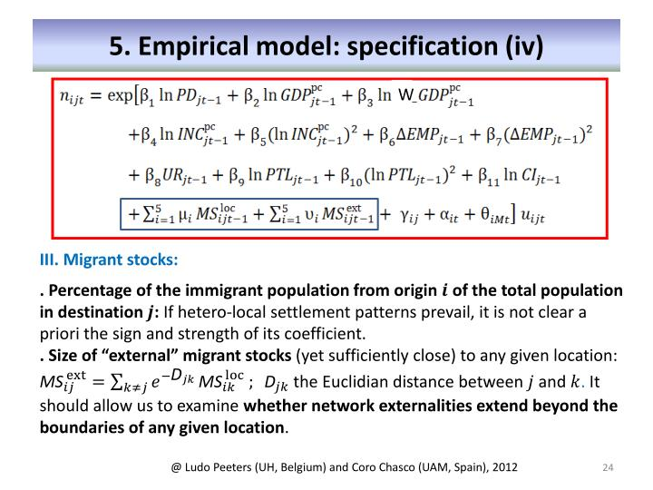 5. Empirical model: specification (iv)