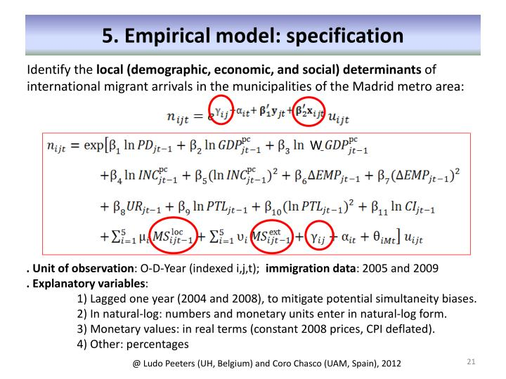 5. Empirical model: specification