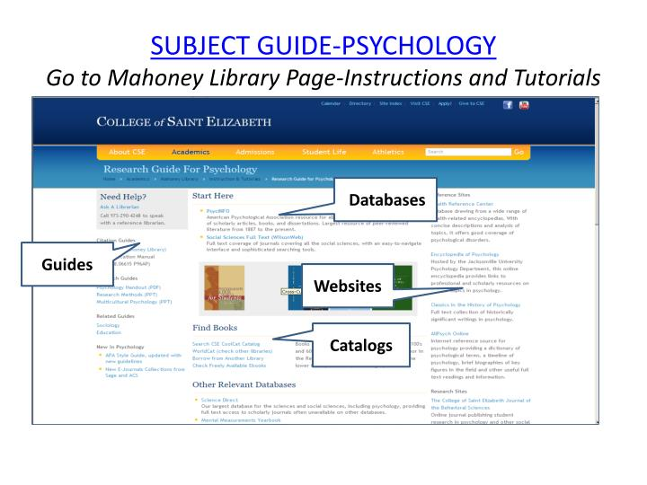 SUBJECT GUIDE-PSYCHOLOGY
