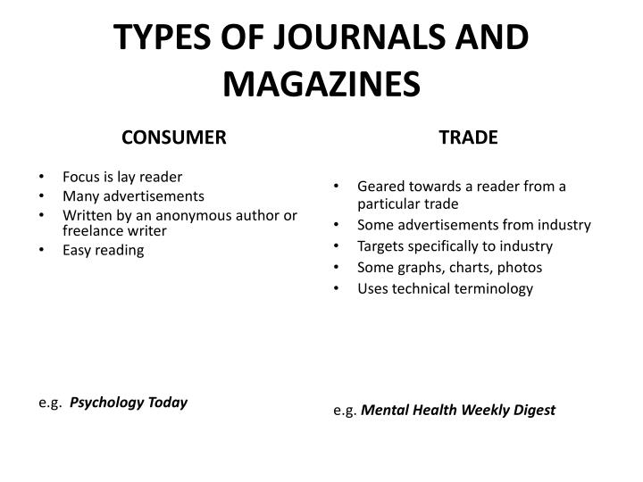 TYPES OF JOURNALS AND MAGAZINES
