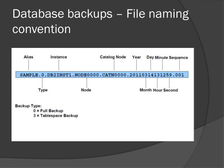 Database backups – File naming convention