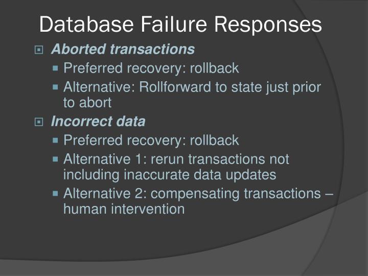 Database Failure Responses