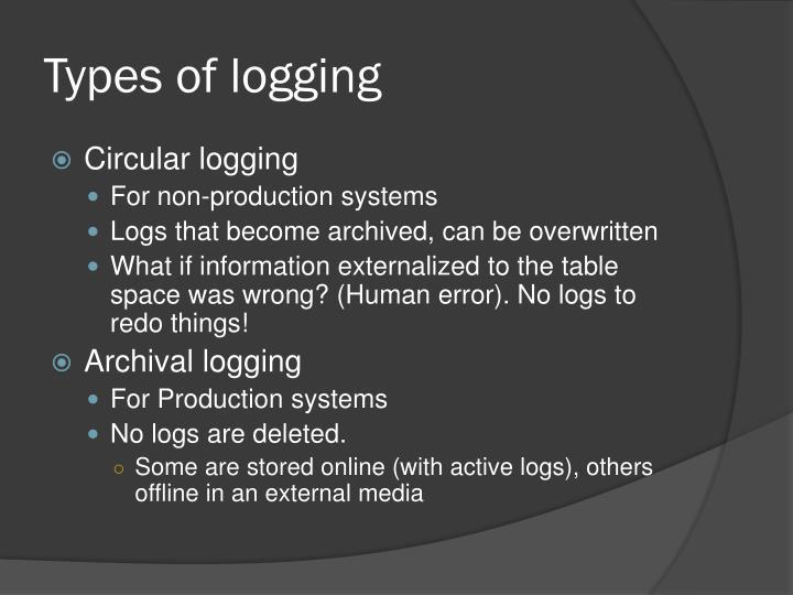 Types of logging