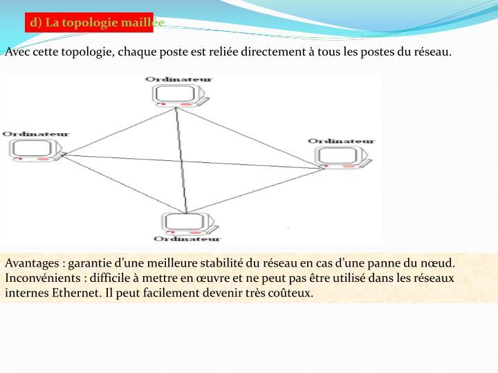 d) La topologie maillée